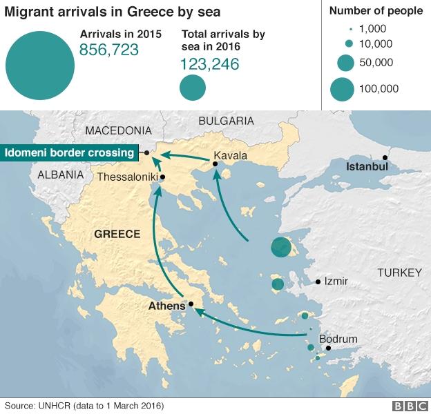 Дональд Туск мигрантам: «Не приезжайте в Европу!»