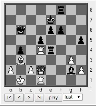 Российский шахматист поборется за мировую корону впервые с 2008 года