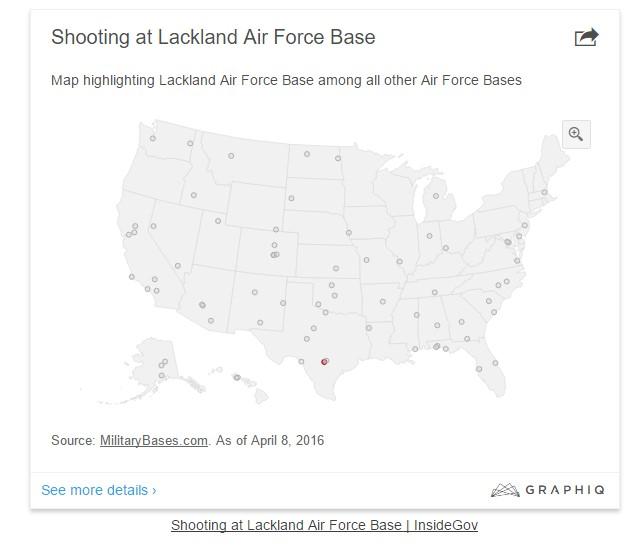 В ходе перестрелки на военной базе в Техасе погибло два человека