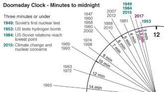 Конец света стал на 30 секунд ближе